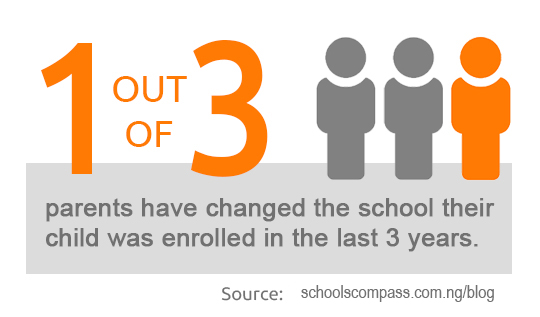 5 Interesting Reasons Parents Gave For Withdrawing Their Children From Schools